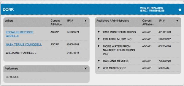 'Donk' foi registrada na ASCAP com Beyoncé como intérprete (Foto: Reprodução)